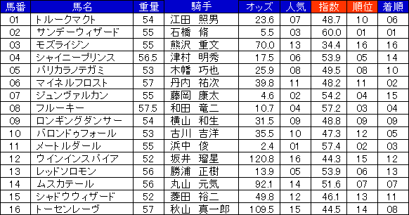 201705070411_2.png