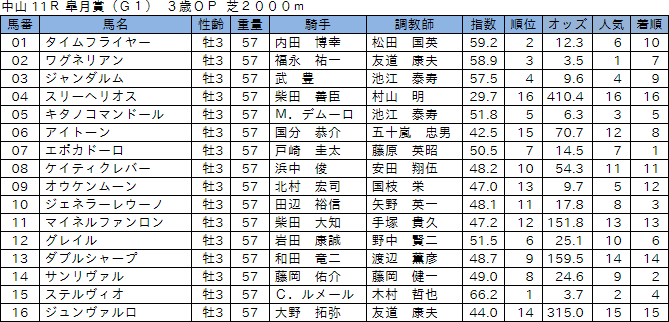 201804150611_2.png